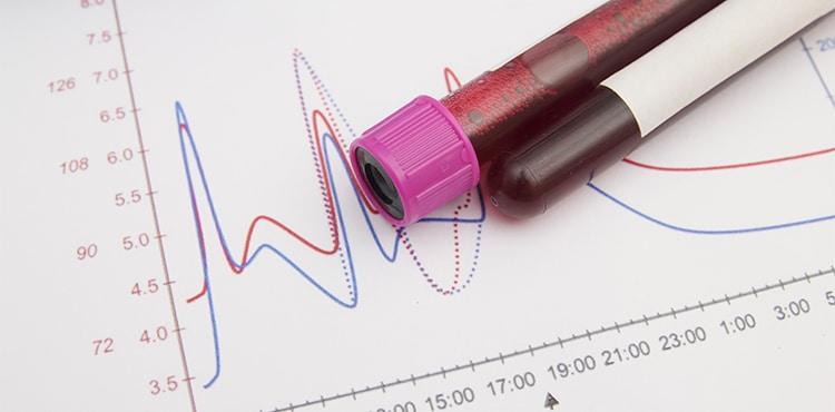 Blood vials | Alere INRatio Lawsuit