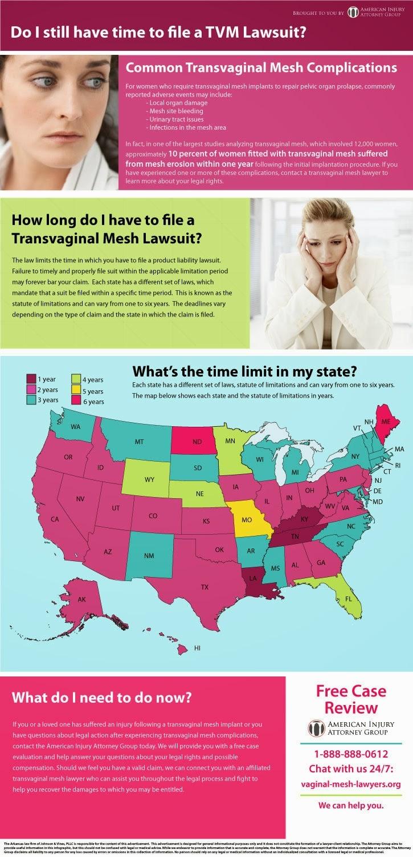 TVM Lawsuit